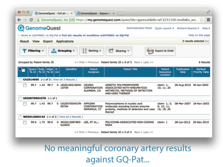 No meaningful coronary artery results against GQ-Pat...