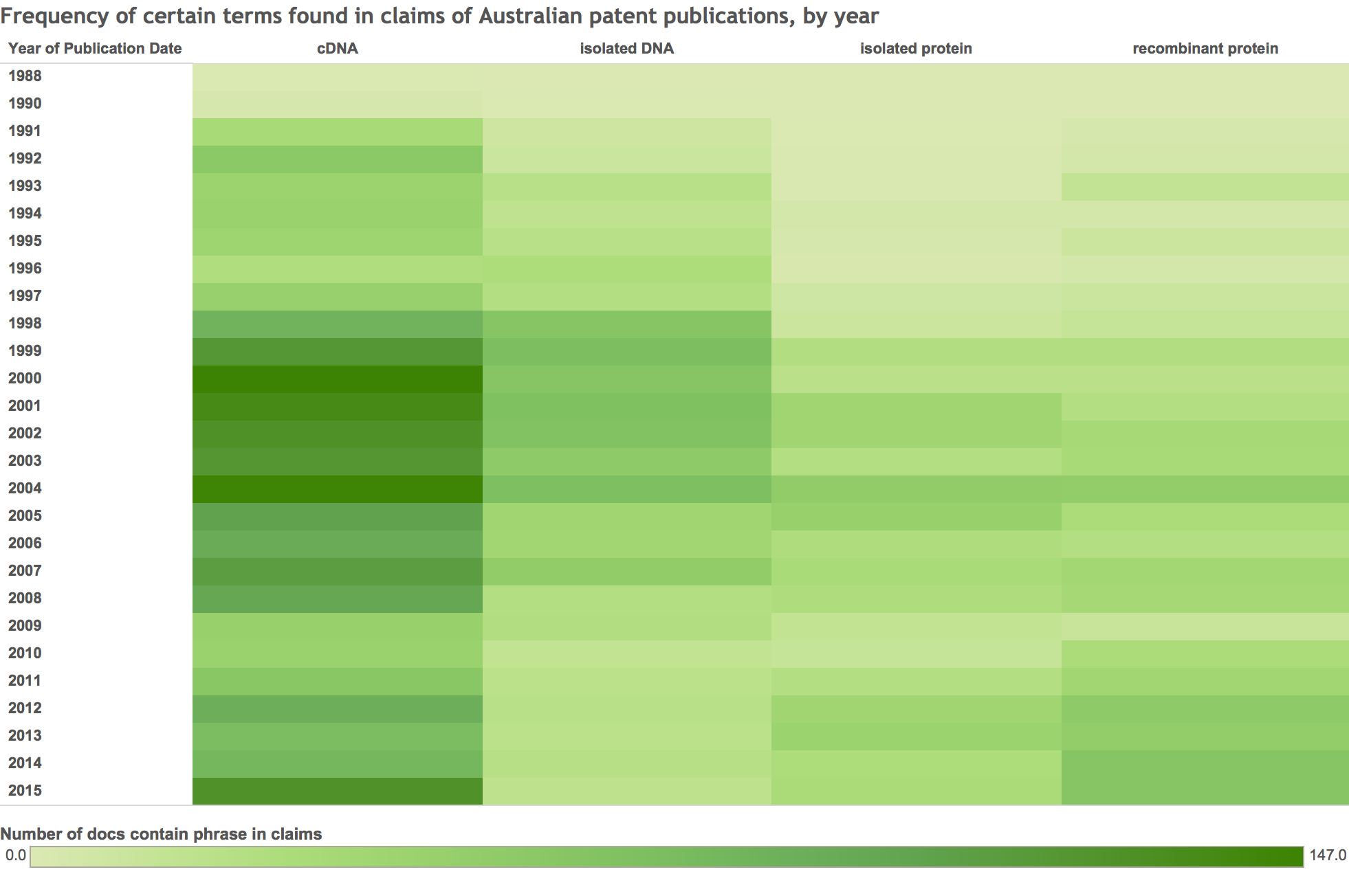Australian blog heat map